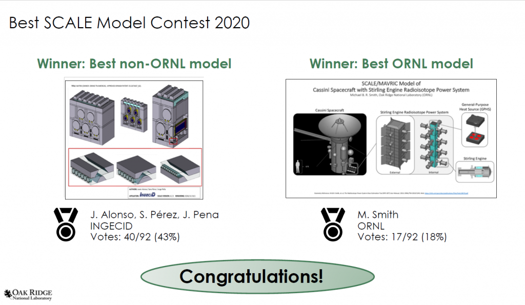 INGECID has obtained the first place in the 4th SCALE Users' Group Workshop Contest organized by the ORNL